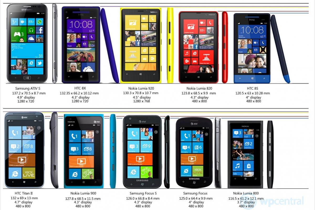 Следующее ключевое обновление windows phone