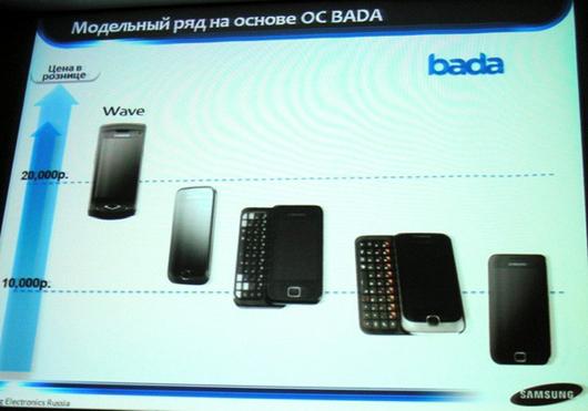 Шпионские фото: необъявленные модели Samsung на Bada
