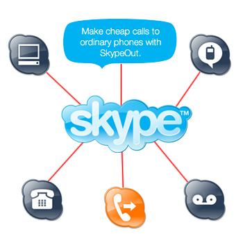 Как в скайпе сделать разговор на троих
