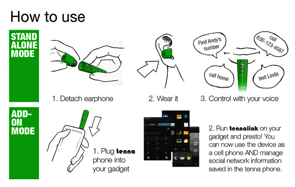 В двух словах можно сказать, что гаджет Tenna phone преобразует любое ваше устройство с экраном в мобильный телефон и...